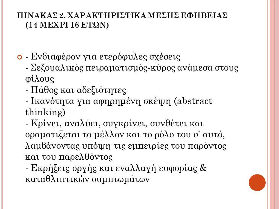 ΠΙΝΑΚΑΣ 2. ΧΑΡΑΚΤΗΡΙΣΤΙΚΑ ΜΕΣΗΣ ΕΦΗΒΕΙΑΣ (14 ΜΕΧΡΙ 16 ΕΤΩΝ)