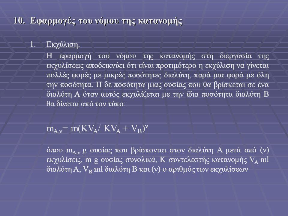 10. Εφαρμογές του νόμου της κατανομής