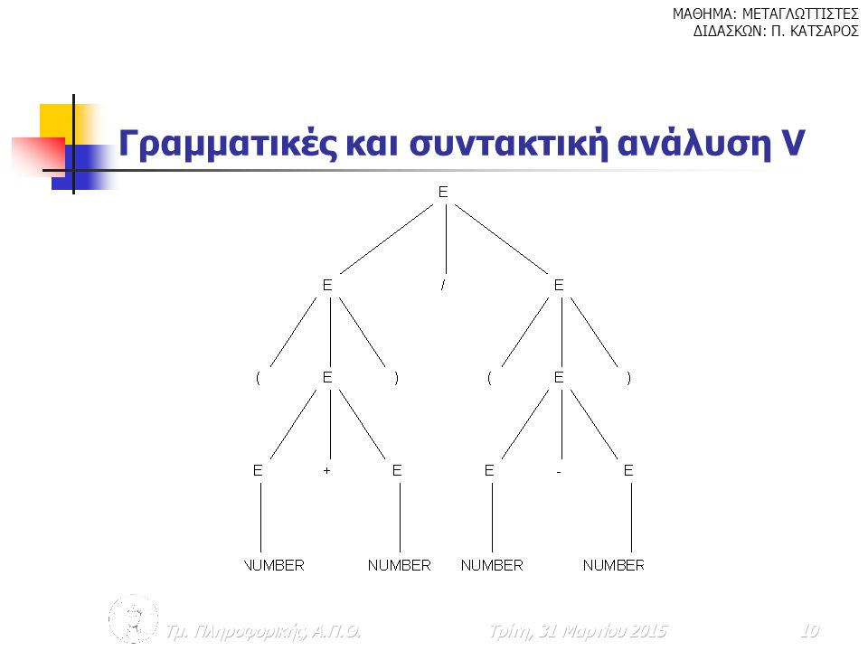 Γραμματικές και συντακτική ανάλυση V