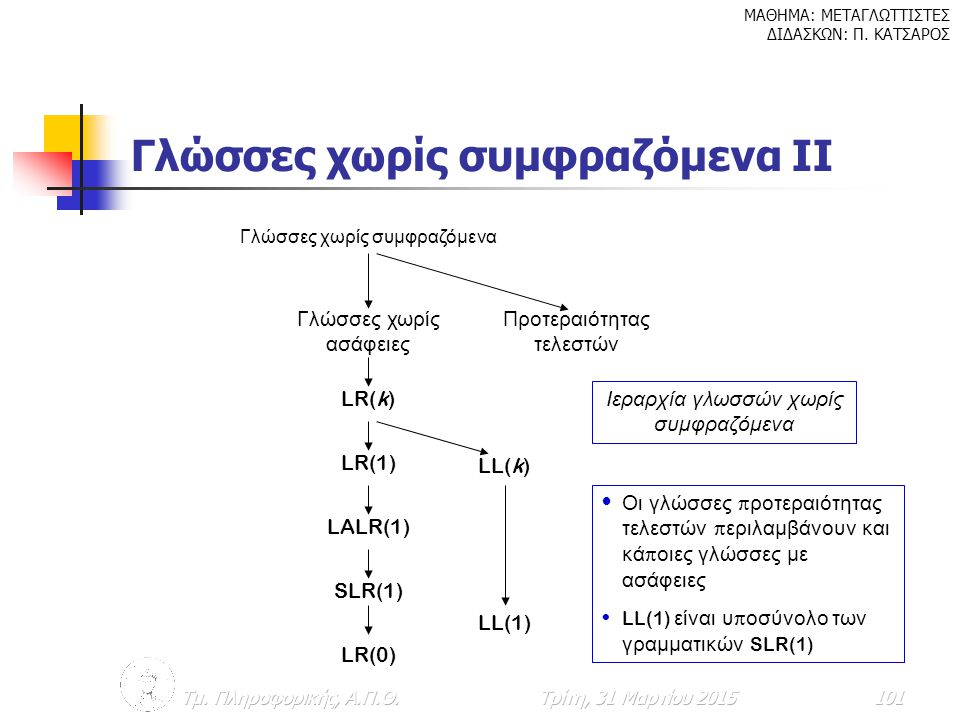 Γλώσσες χωρίς συμφραζόμενα ΙΙ