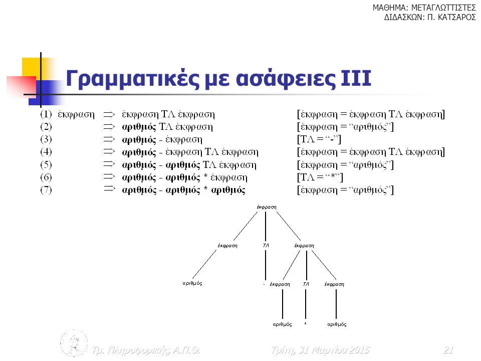 Γραμματικές με ασάφειες ΙΙΙ