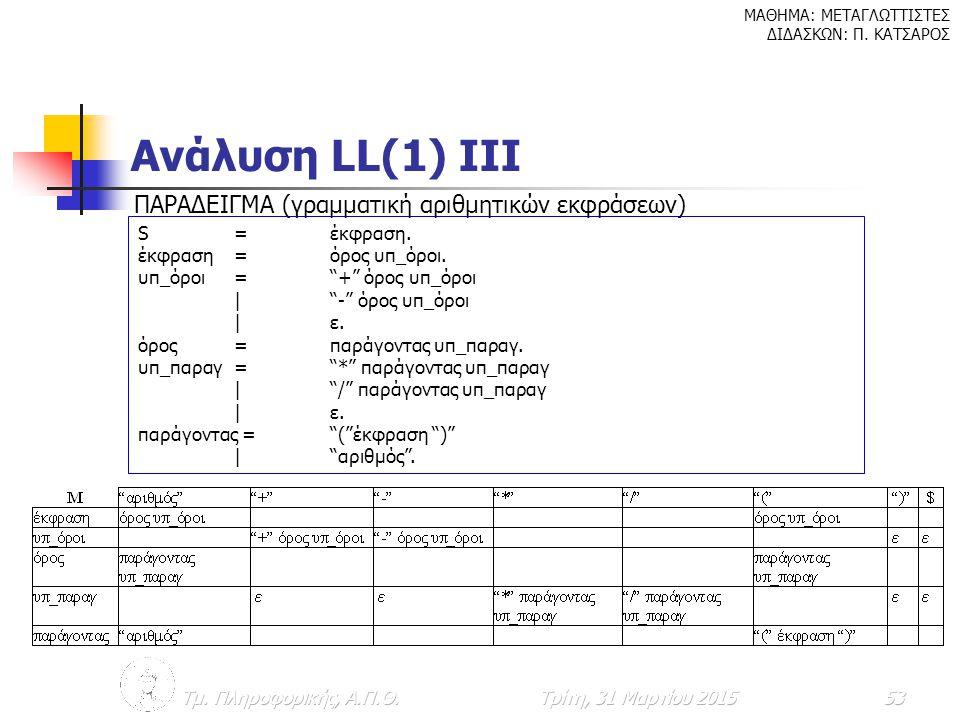 Ανάλυση LL(1) IIΙ ΠΑΡΑΔΕΙΓΜΑ (γραμματική αριθμητικών εκφράσεων)