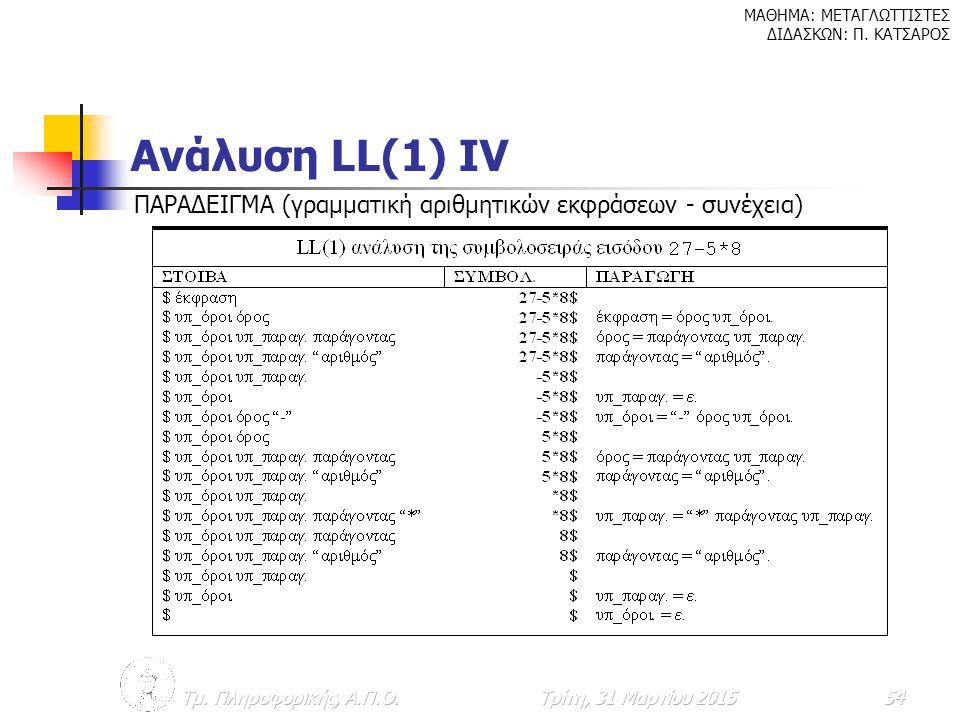 Ανάλυση LL(1) IV ΠΑΡΑΔΕΙΓΜΑ (γραμματική αριθμητικών εκφράσεων - συνέχεια) Τμ. Πληροφορικής, Α.Π.Θ.