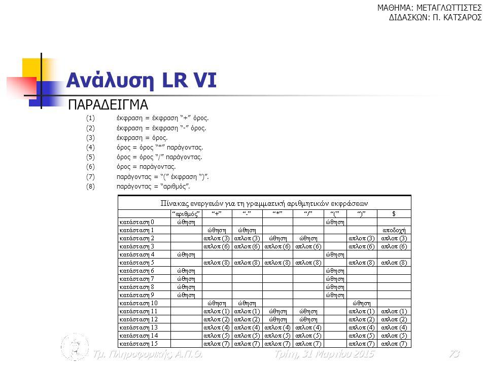 Ανάλυση LR VI ΠΑΡΑΔΕΙΓΜΑ Τμ. Πληροφορικής, Α.Π.Θ.