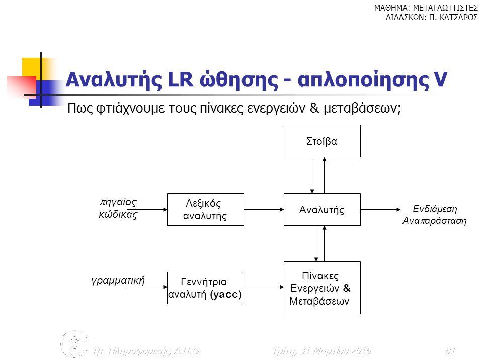 Αναλυτής LR ώθησης - απλοποίησης V