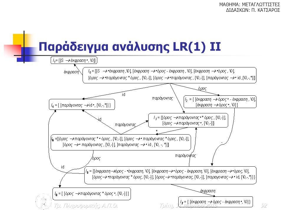 Παράδειγμα ανάλυσης LR(1) ΙΙ