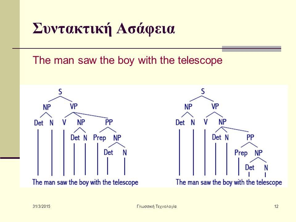 Συντακτική Ασάφεια The man saw the boy with the telescope 9/4/2017