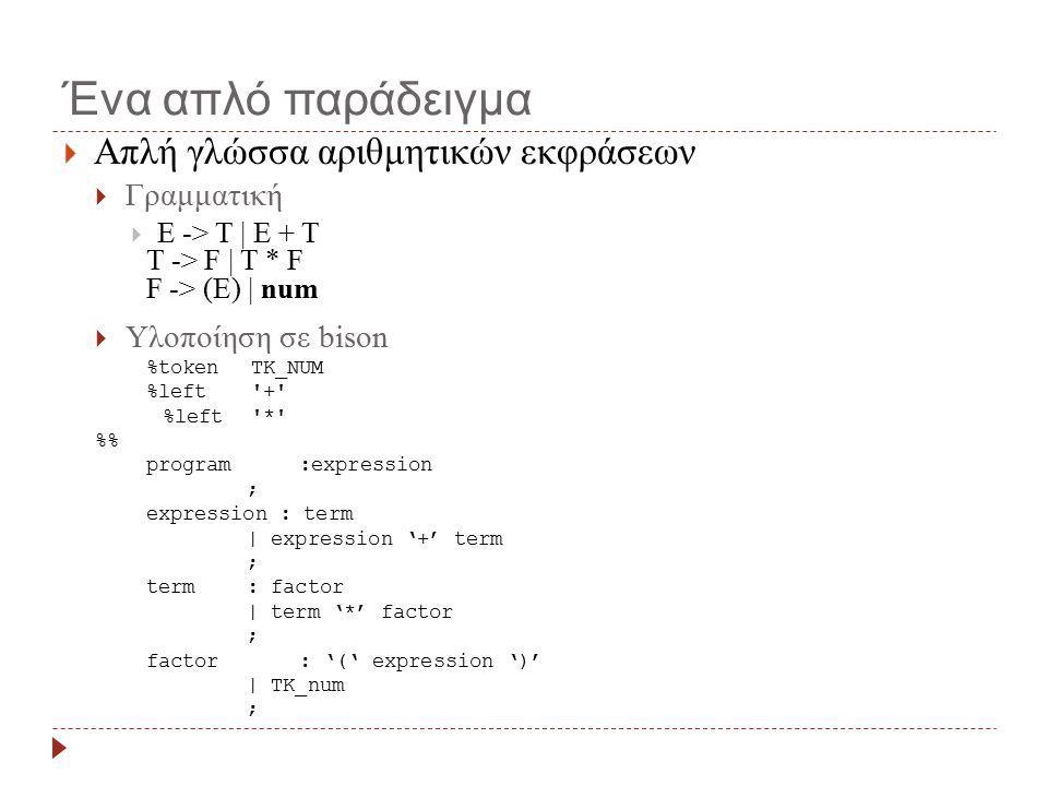Ένα απλό παράδειγμα Απλή γλώσσα αριθμητικών εκφράσεων Γραμματική