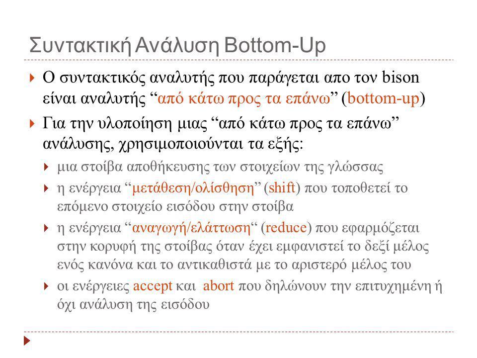 Συντακτική Ανάλυση Bottom-Up