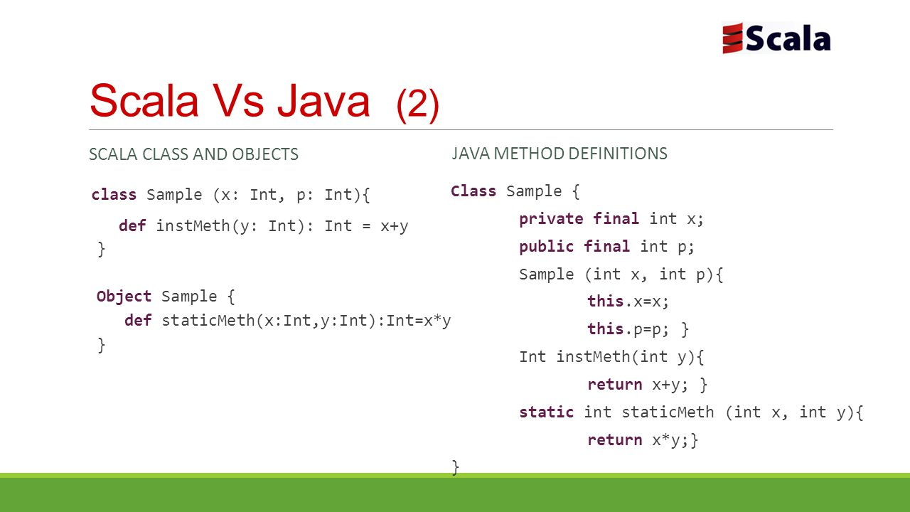 Scala Vs Java (2) SCALA class and objects Java method definitions