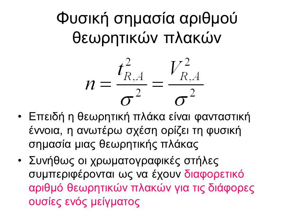 Φυσική σημασία αριθμού θεωρητικών πλακών