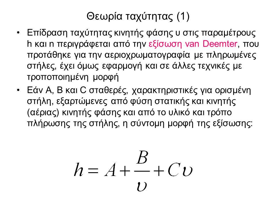 Θεωρία ταχύτητας (1)