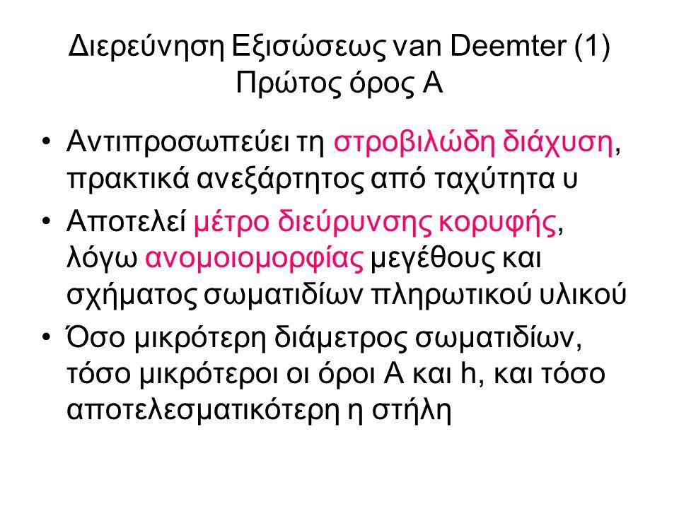 Διερεύνηση Εξισώσεως van Deemter (1) Πρώτος όρος Α