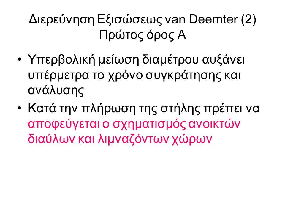 Διερεύνηση Εξισώσεως van Deemter (2) Πρώτος όρος Α