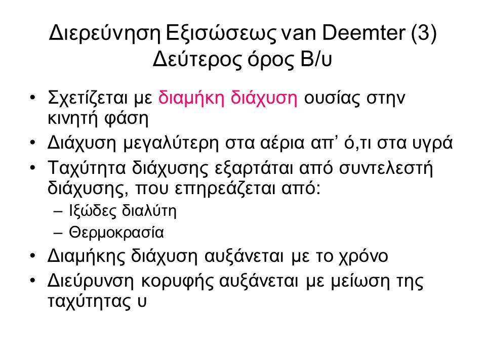 Διερεύνηση Εξισώσεως van Deemter (3) Δεύτερος όρος Β/υ