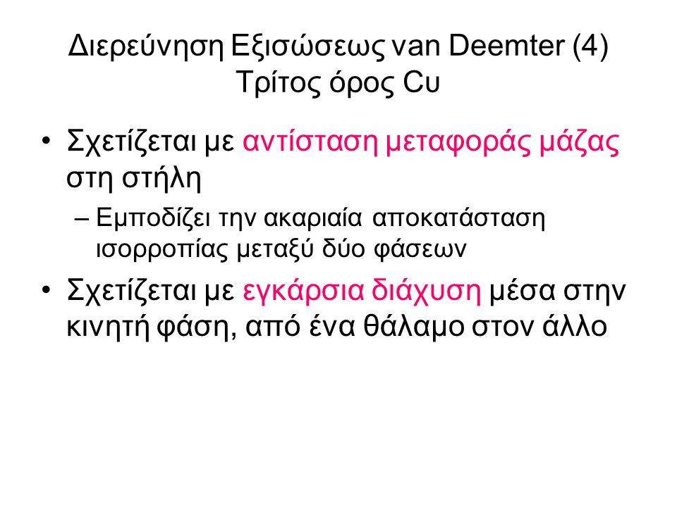 Διερεύνηση Εξισώσεως van Deemter (4) Τρίτος όρος Cυ