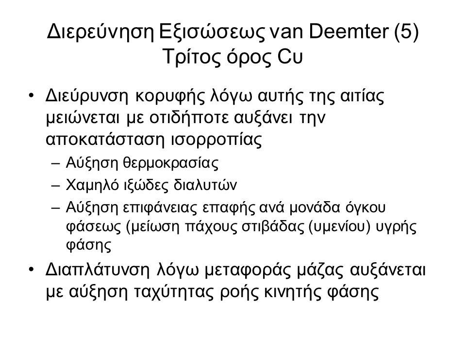 Διερεύνηση Εξισώσεως van Deemter (5) Τρίτος όρος Cυ