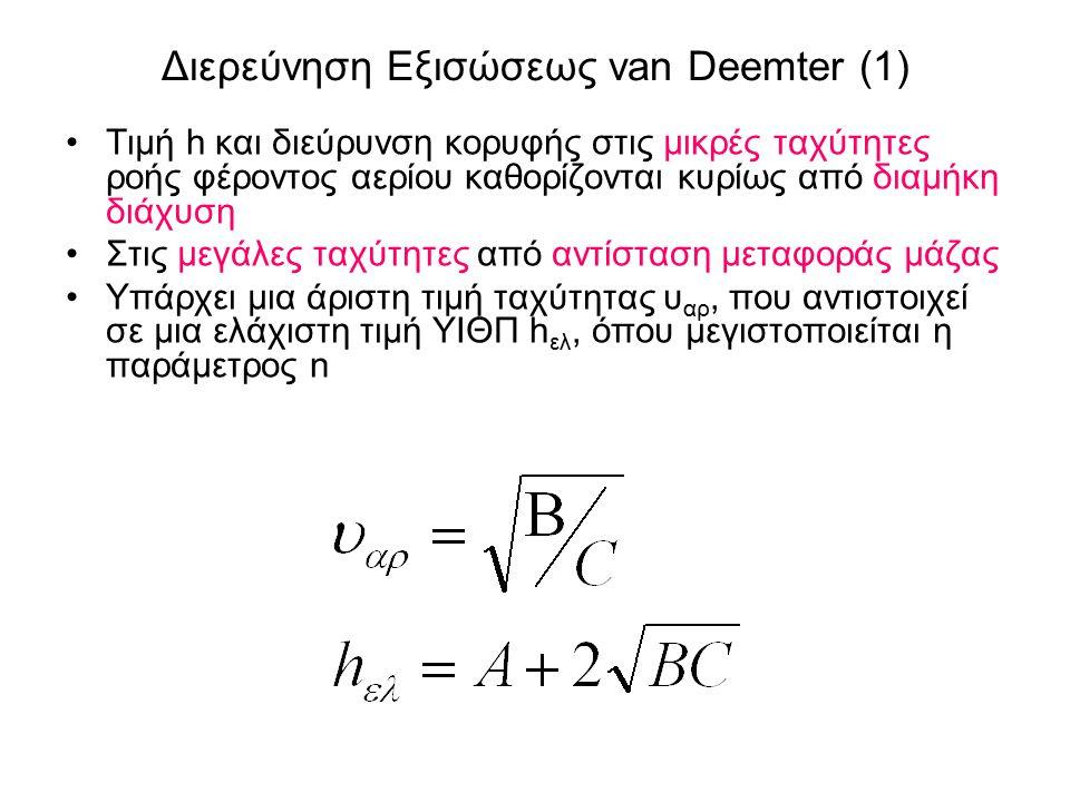 Διερεύνηση Εξισώσεως van Deemter (1)
