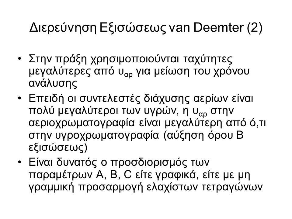 Διερεύνηση Εξισώσεως van Deemter (2)
