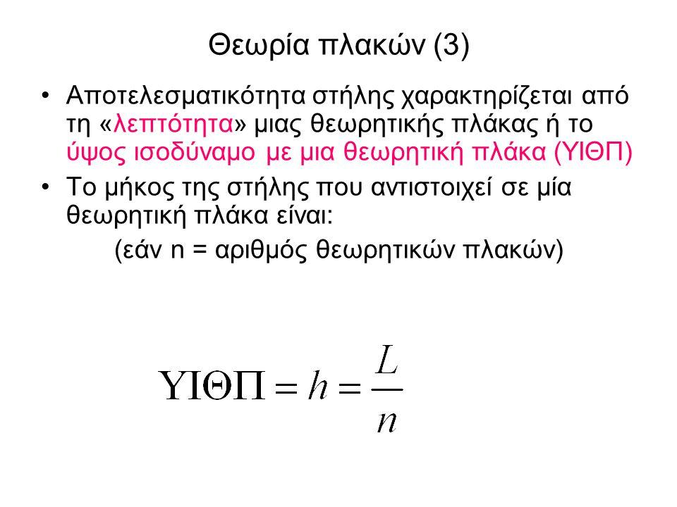 (εάν n = αριθμός θεωρητικών πλακών)