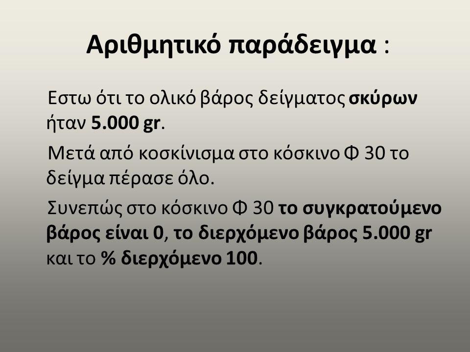 Αριθμητικό παράδειγμα :
