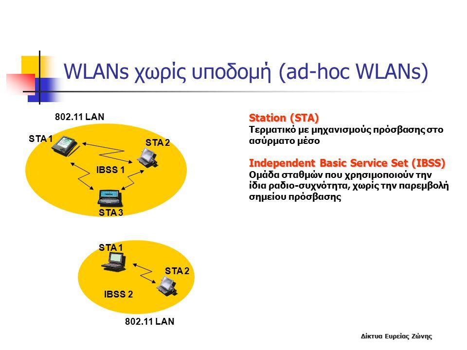 WLANs χωρίς υποδομή (ad-hoc WLANs)