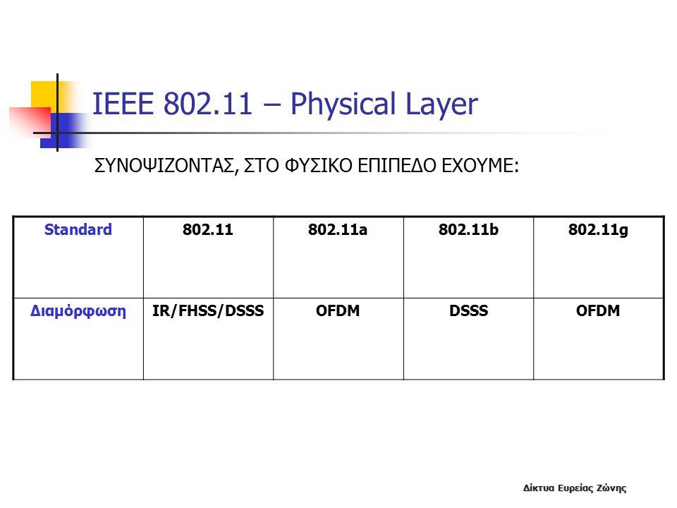 ΙΕΕΕ 802.11 – Physical Layer ΣΥΝΟΨΙΖΟΝΤΑΣ, ΣΤΟ ΦΥΣΙΚΟ ΕΠΙΠΕΔΟ ΕΧΟΥΜΕ: