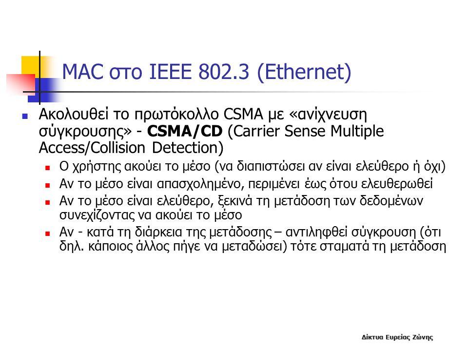 MAC στο IEEE 802.3 (Ethernet)