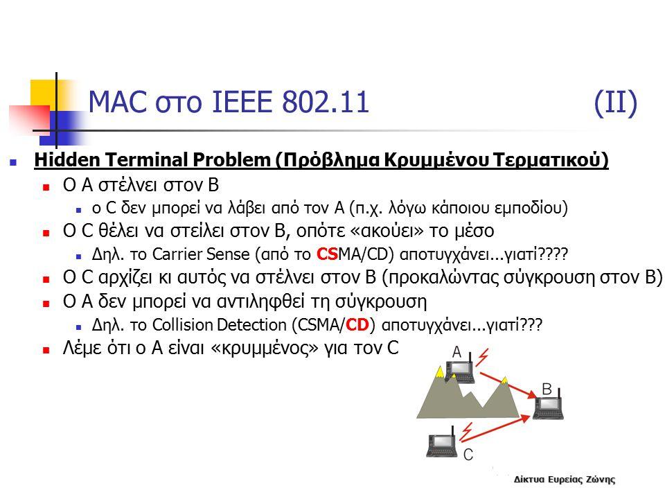 MAC στο IEEE 802.11 (II) Hidden Terminal Problem (Πρόβλημα Κρυμμένου Τερματικού)