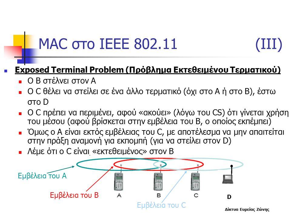 MAC στο IEEE 802.11 (III) Exposed Terminal Problem (Πρόβλημα Εκτεθειμένου Τερματικού)