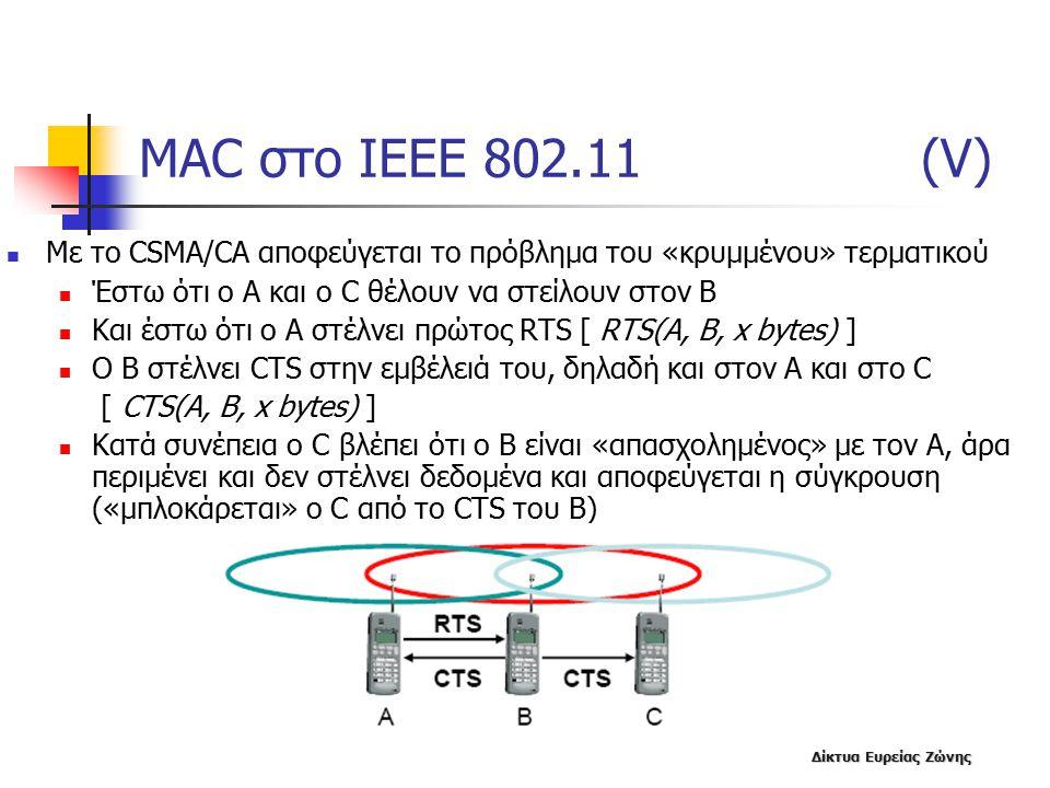 MAC στο IEEE 802.11 (V) Με το CSMA/CA αποφεύγεται το πρόβλημα του «κρυμμένου» τερματικού.