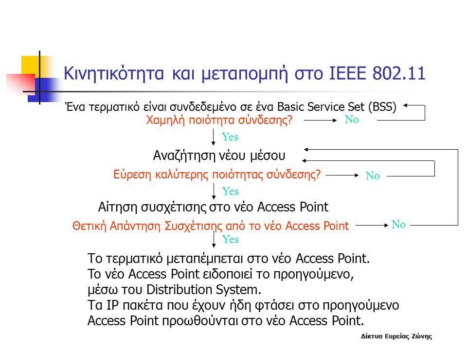 Κινητικότητα και μεταπομπή στο ΙΕΕΕ 802.11