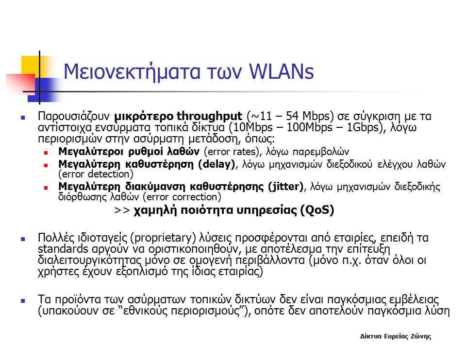 Μειονεκτήματα των WLANs