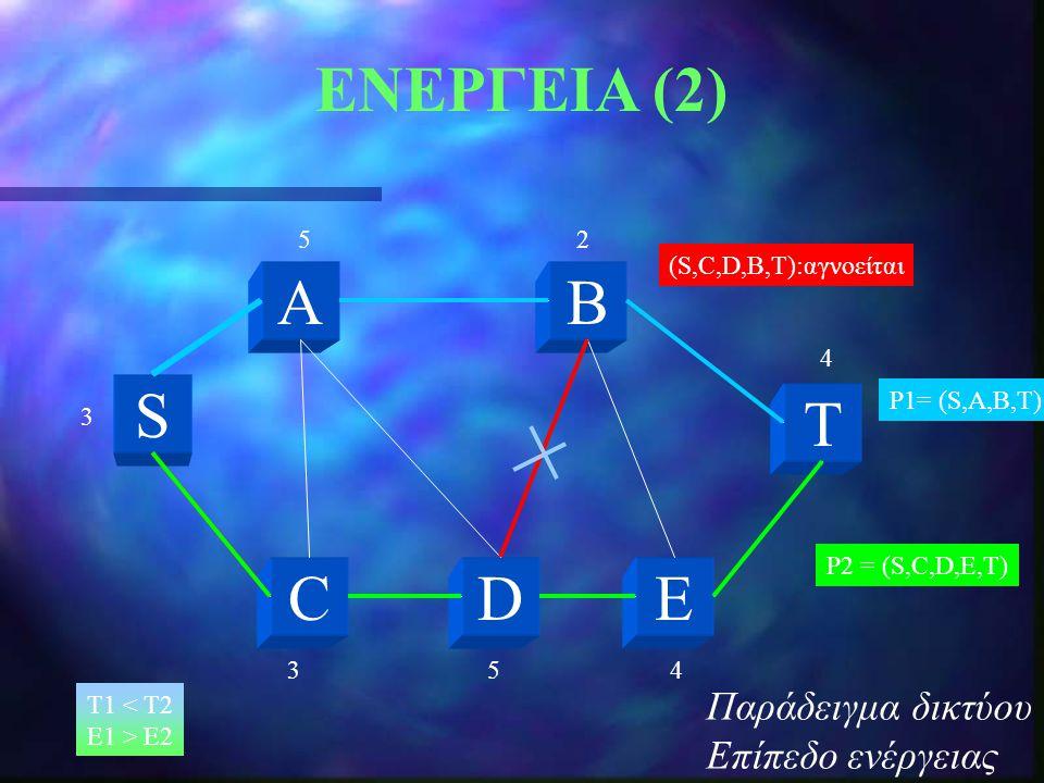 ΕΝΕΡΓΕΙΑ (2) A B S T C D E Παράδειγμα δικτύου Επίπεδο ενέργειας 5 2