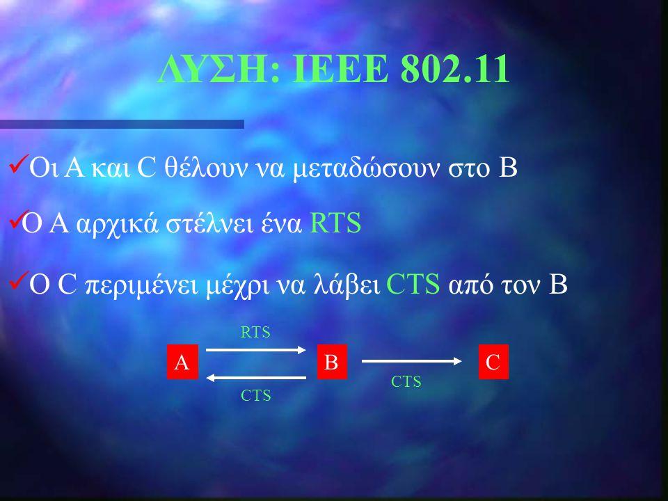ΛΥΣΗ: ΙΕΕΕ 802.11 Οι Α και C θέλουν να μεταδώσουν στο B