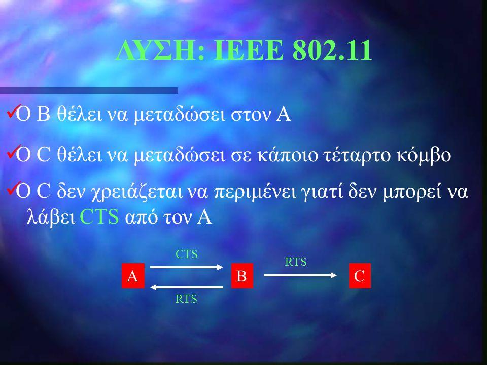 ΛΥΣΗ: ΙΕΕΕ 802.11 Ο Β θέλει να μεταδώσει στον Α