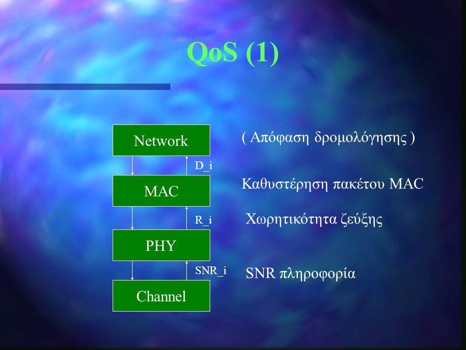 QoS (1) ( Απόφαση δρομολόγησης ) Network Καθυστέρηση πακέτου MAC MAC