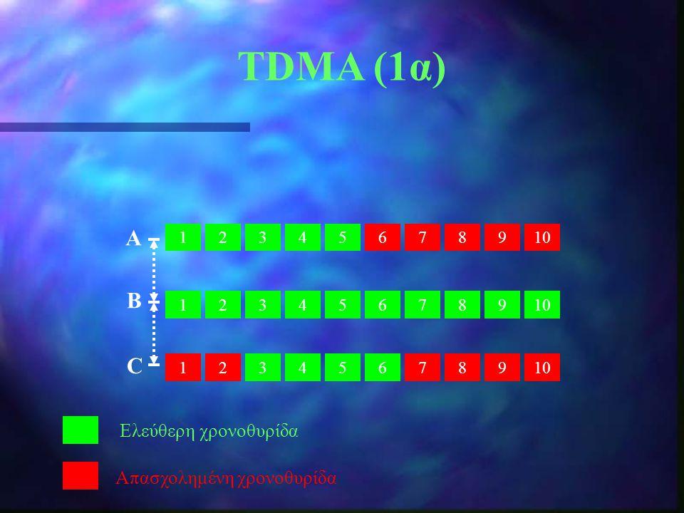TDMA (1α) Α B C Ελεύθερη χρονοθυρίδα Απασχολημένη χρονοθυρίδα 1 2 3 4