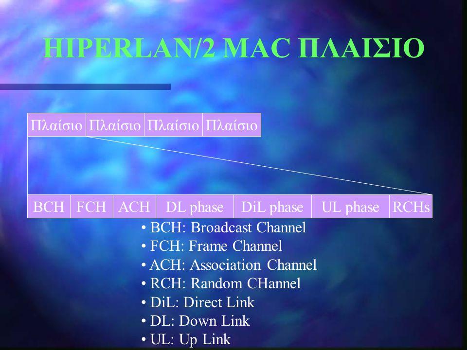 HIPERLAN/2 MAC ΠΛΑΙΣΙΟ Πλαίσιο Πλαίσιο Πλαίσιο Πλαίσιο BCH FCH ACH
