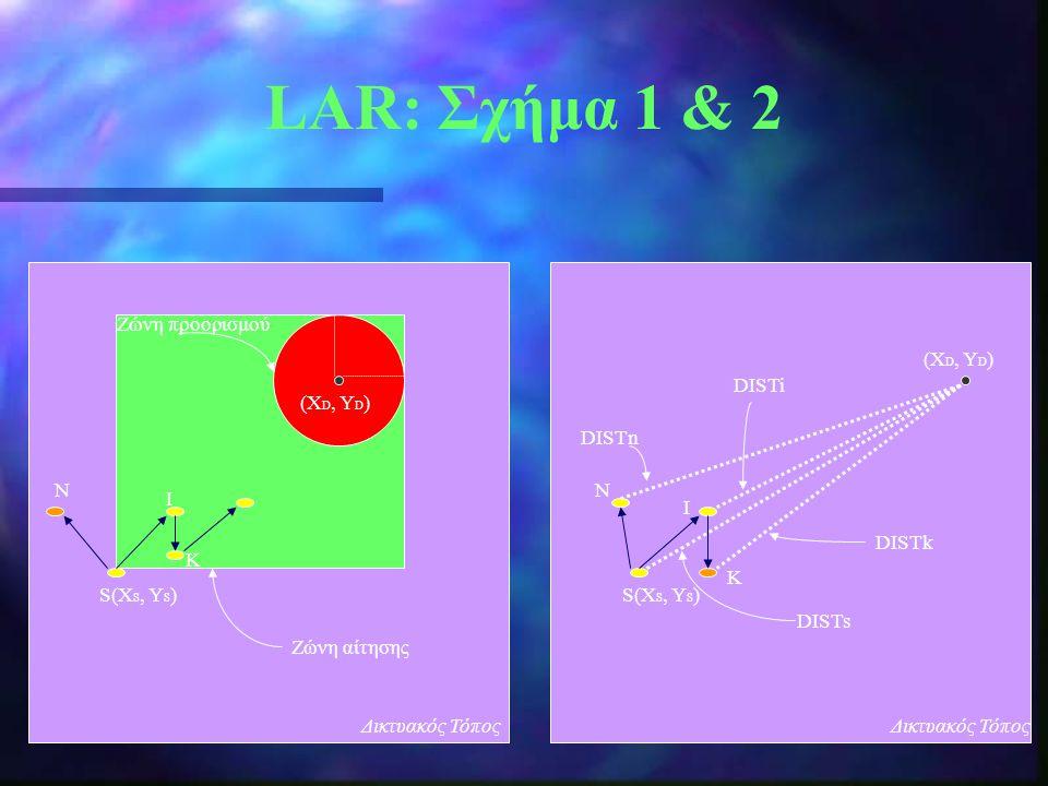 LAR: Σχήμα 1 & 2 Ζώνη προορισμού (ΧD, ΥD) DISTi (ΧD, ΥD) DISTn N N I I