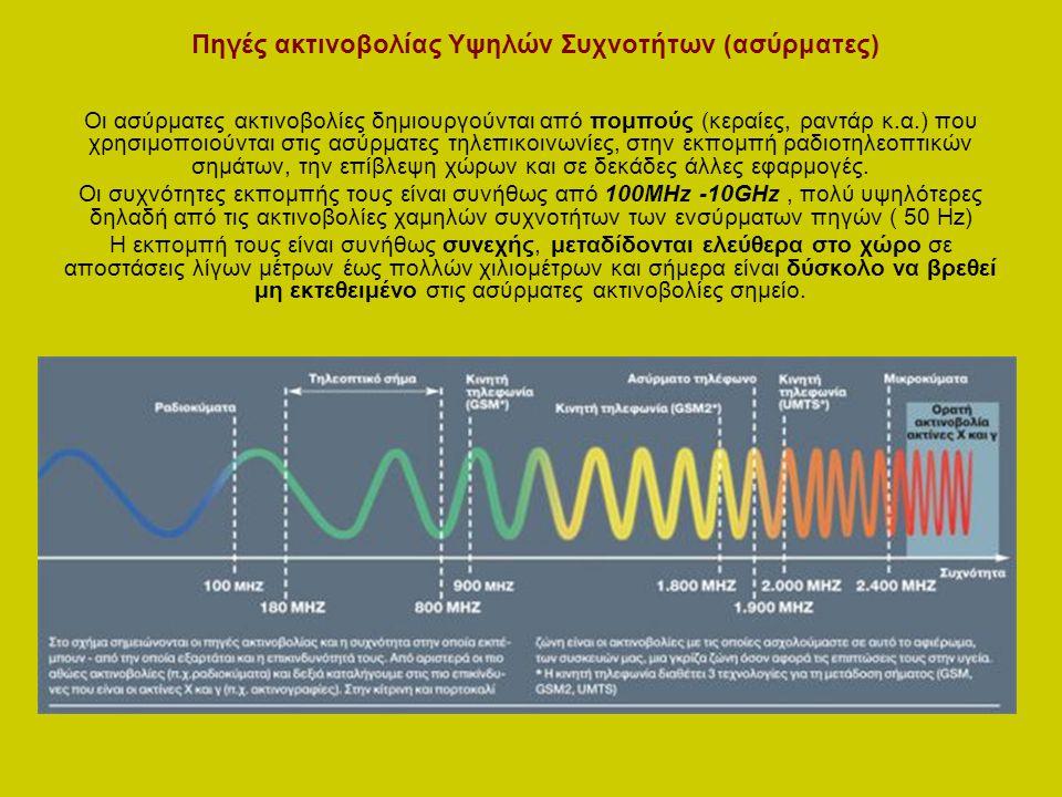 Πηγές ακτινοβολίας Υψηλών Συχνοτήτων (ασύρματες)