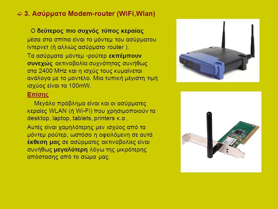  3. Ασύρματο Modem-router (WiFi,Wlan)