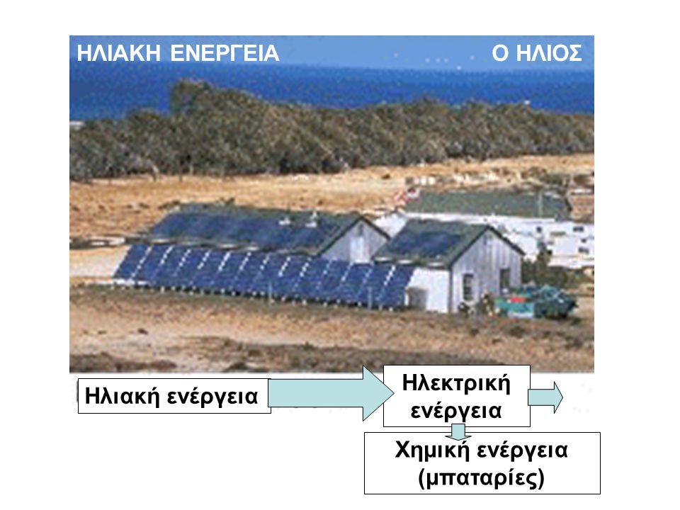 Χημική ενέργεια (μπαταρίες)