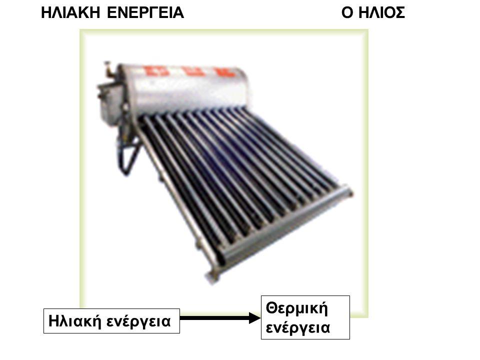 ΗΛΙΑΚΗ ΕΝΕΡΓΕΙΑ Ο ΗΛΙΟΣ Θερμική ενέργεια Ηλιακή ενέργεια