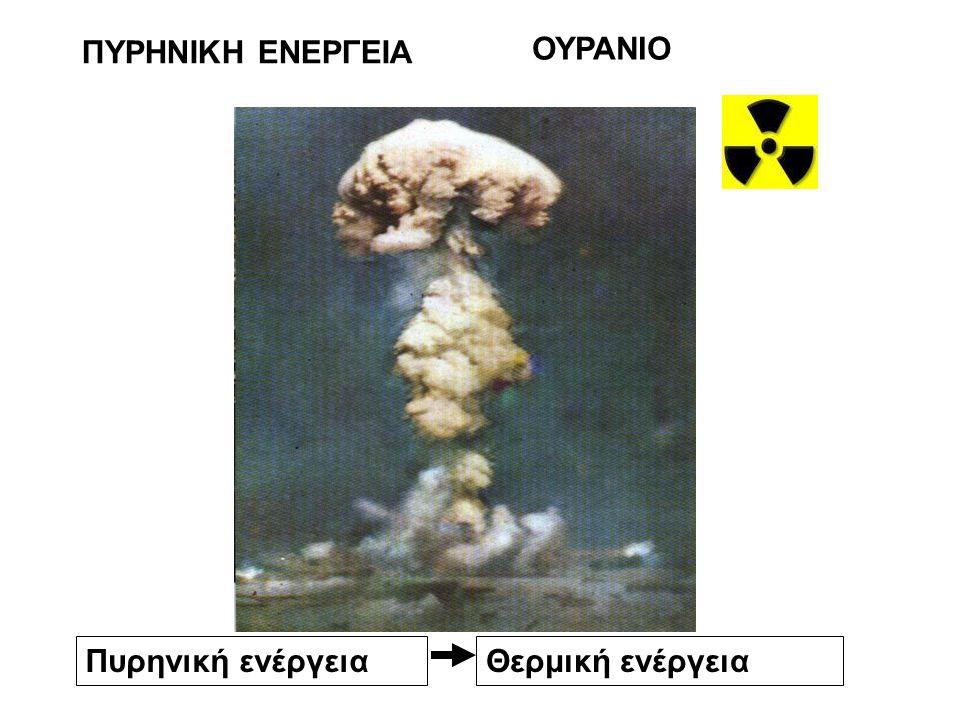 ΠΥΡΗΝΙΚΗ ΕΝΕΡΓΕΙΑ ΟΥΡΑΝΙΟ Πυρηνική ενέργεια Θερμική ενέργεια
