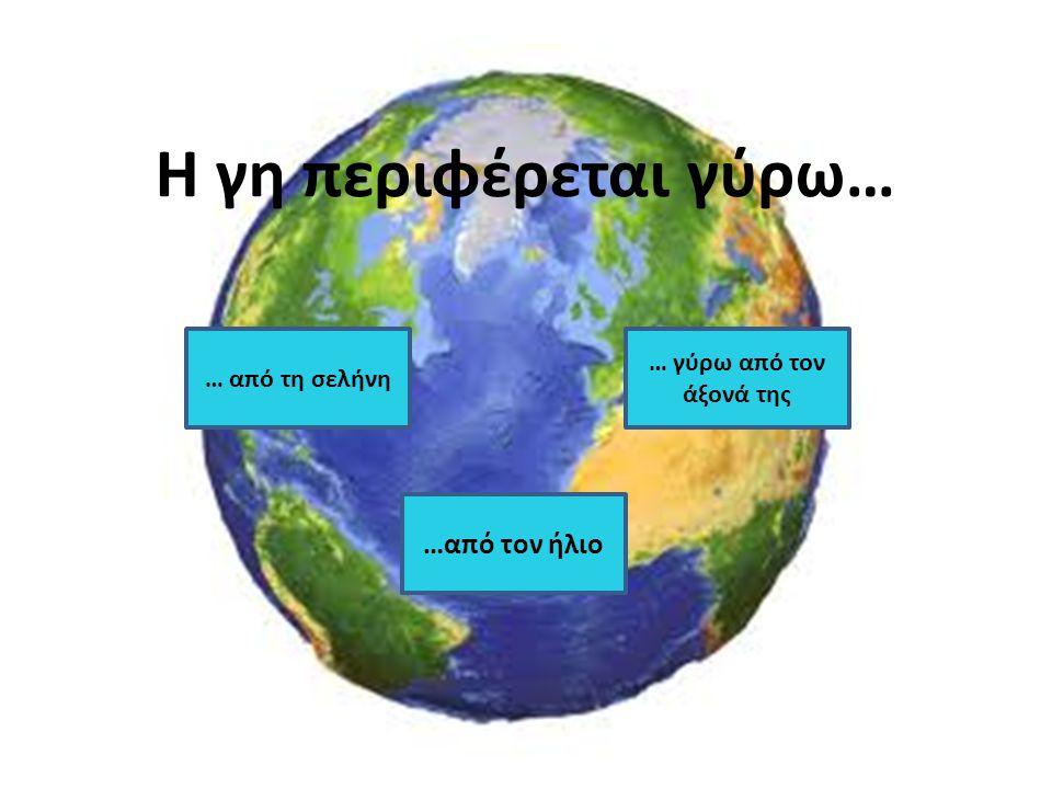 Η γη περιφέρεται γύρω… …από τον ήλιο … γύρω από τον άξονά της