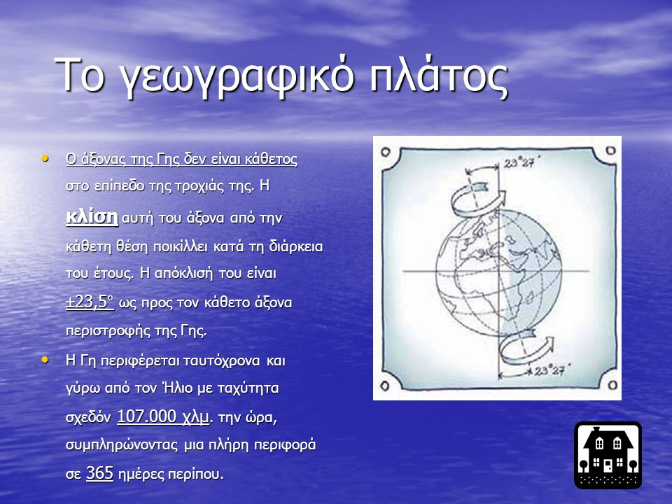Το γεωγραφικό πλάτος