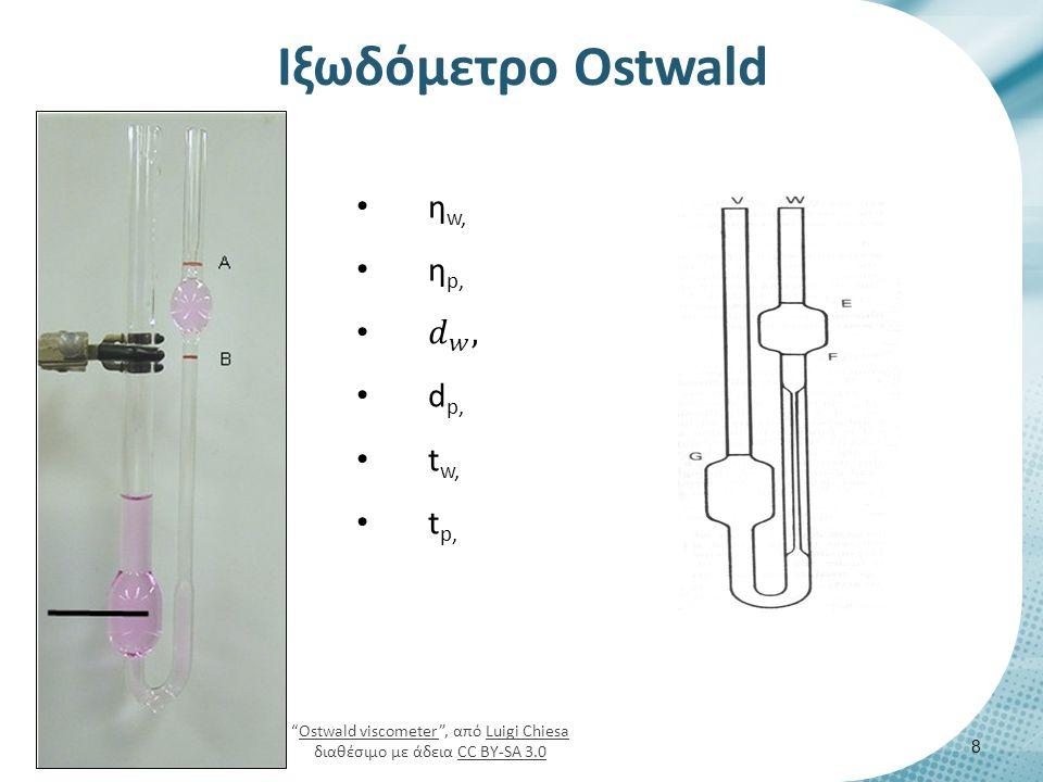 Iξωδόμετρο Ηοeppler Γυάλινη ή χαλύβδινη σφαίρα πέφτει μέσα σε κάθετο σωλήνα που περιέχει το εξεταζόμενο υγρό,