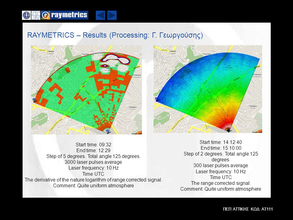 RAYMETRICS – Results (Processing: Γ. Γεωργούσης)