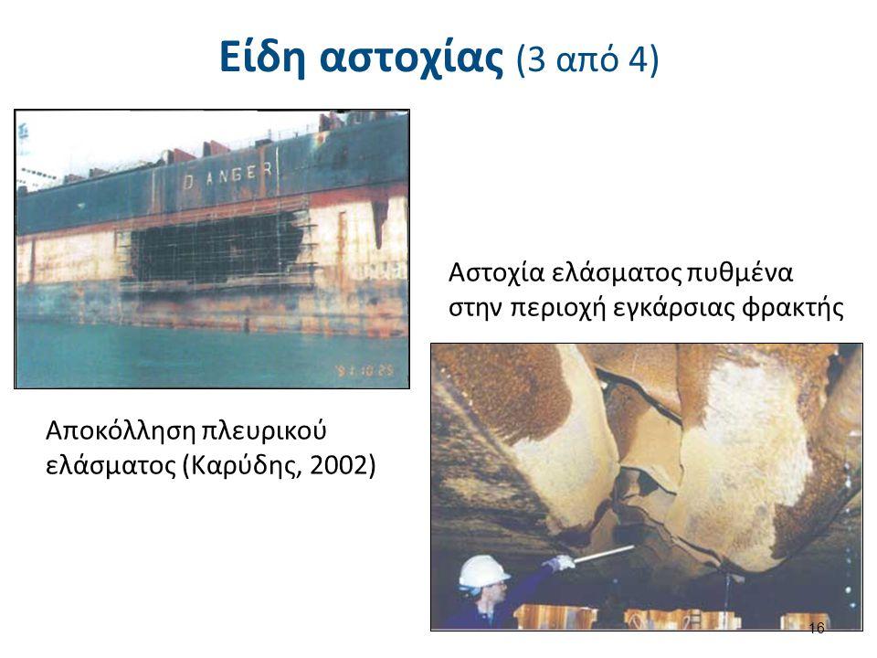 Είδη αστοχίας (4 από 4) Αυξημένη διάβρωση (Καρύδης, 2002)
